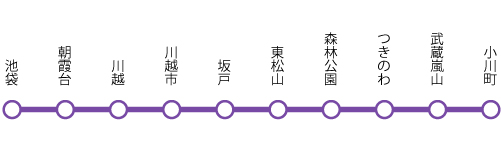 kawagoe_stop