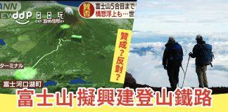 富士山登山鐵路b