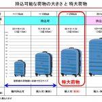 日本自由行-交通-新幹線-行李預約-5