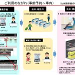 日本自由行-交通-新幹線-行李預約-7
