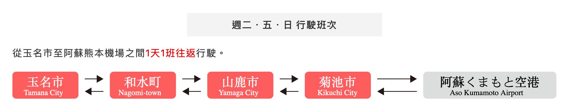 日本自由行-熊本-免費接駁巴士-5