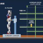 gundam-200122