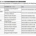 health-code-hong-kong-1