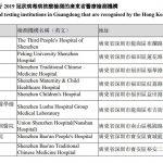 health-code-hong-kong-3